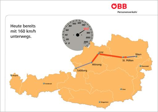 Was auf Österreichs Straßen den Führerscheinentzug nach sich ziehen kann, ist im ÖBB-Streckennetz streckenweise längst Realität: Züge der Westbahn sind auf mehr als der Hälfte der Strecke zwischen Wien und Salzburg mit Spitzengeschwindigkeiten zwischen 160 und 200 km/h unterwegs.