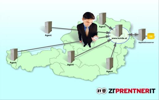 Der E-Government Monitoring Serververbund der ZT Prentner IT ermöglicht das proaktive Monitoring von elektronischen Bürgerdiensten aus ganz Österreich.