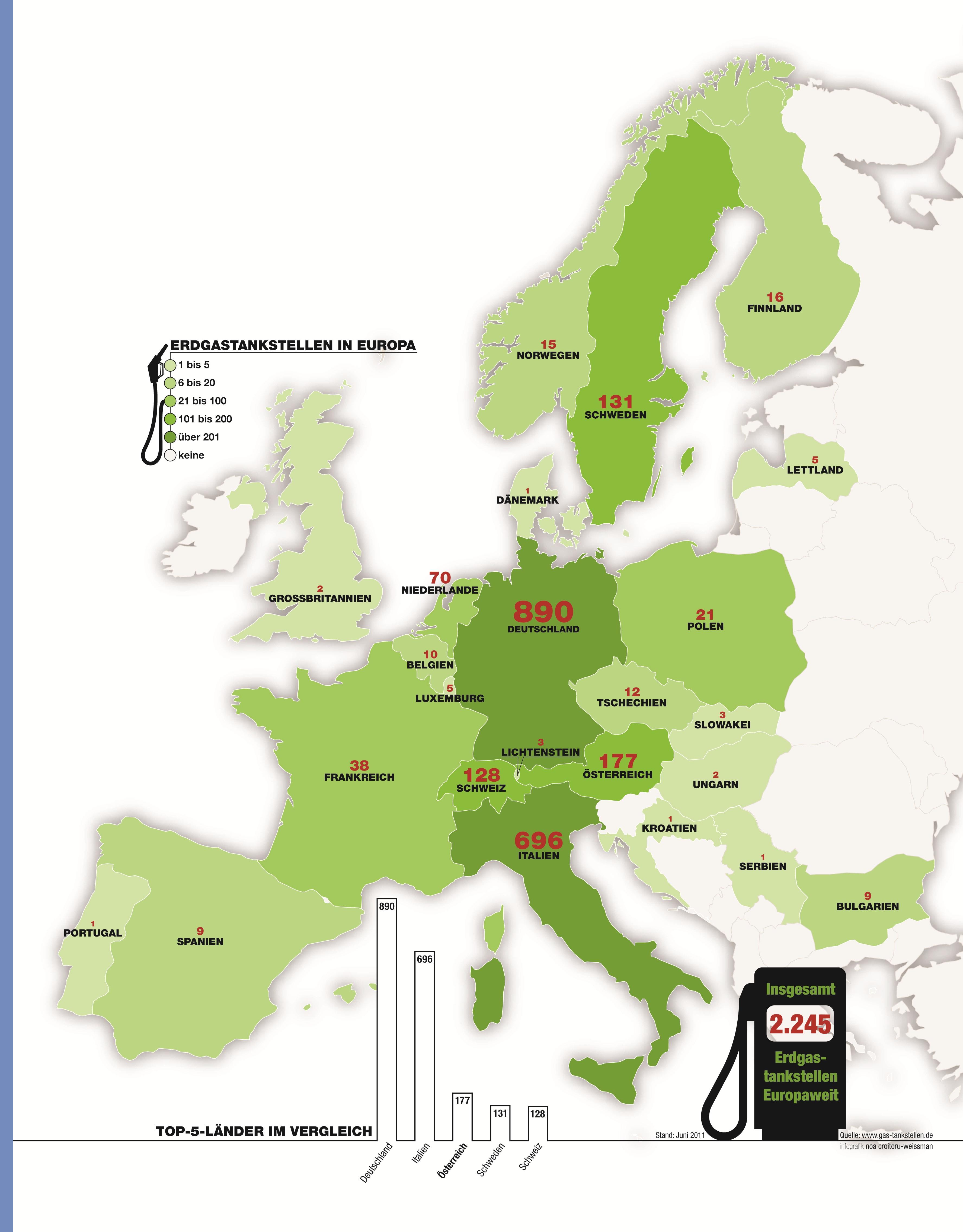 Mit Erdgas In Den Urlaub 2 246 Tankstellen Europaweit Wien