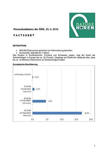 Hörstörungen: Bis zu 1,6 Millionen Betroffene in Österreich