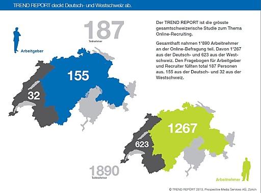 TREND REPORT 2013: Was passiert in der Rekrutierung? / Online-Recruiting-Studie von Prospective