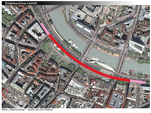 Abb.8: Untertunnelung. Quelle: axis/DI. Friedreich