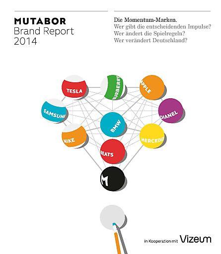 """Der MUTABOR Brand Report 2014. Weiterer Text über OTS und www.presseportal.de/pm/115179 / Die Verwendung dieses Bildes ist für redaktionelle Zwecke honorarfrei. Veröffentlichung bitte unter Quellenangabe: """"obs/MUTABOR Design GmbH/Quelle. MUTABOR Design GmbH"""""""