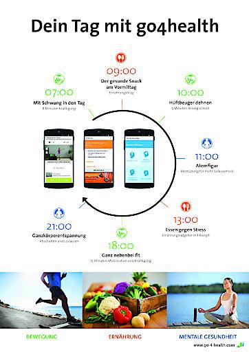 Innovative App von go4health für umfassendes Gesundheitsmanagement
