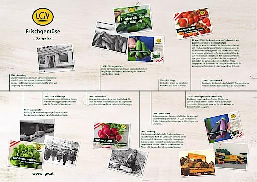 Tradition und Innovation: LGV-Frischgemüse feiert zum Saisonstart 70-jähriges Jubiläum