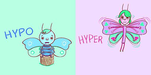 """Schmetterlingscartoons """"Hyper"""" und """"Hypo"""" bringen Kindern die Schilddrüse und ihre Funktionsweise näher"""