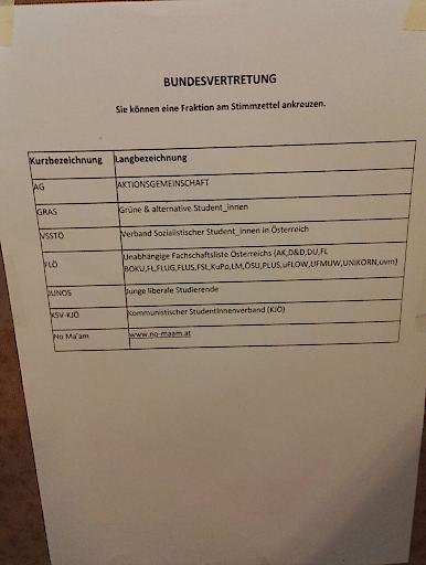 Aushang in den Wahlkabinen an der TU Wien