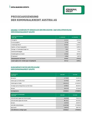 """Steinbichler: """"Liegen bei Umsetzung der Strategie auf Kurs"""""""