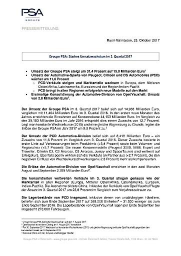 Groupe PSA: Starkes Umsatzwachstum im 3. Quartal 2017