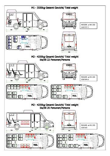 K-Bus: Erster 100 % Niederflurbus mit Elektroantrieb und Solar Range Extender