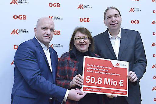 Die AK Niederösterreich präsentiert ihre Bilanz im Arbeits- und Sozialrecht