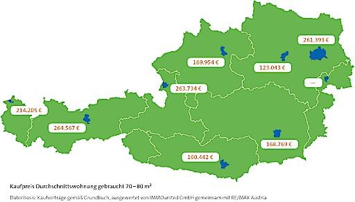 Datenbasis: Kaufverträge gemäß Grundbuch, ausgewertet von IMMOunited GmbH gemeinsam mit RE/MAX Austria. Kartenmaterial: BEV 2018, Bundesamt für Eich- und Vermessungswesen, Verwaltungsgrenzen Österreich, Aktualitätsstand 1.10.2017