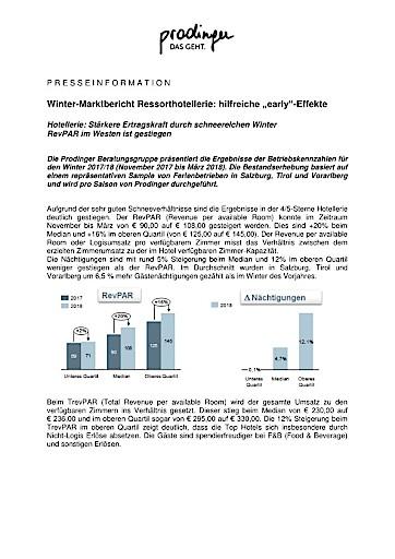 """Winter-Marktbericht Ressorthotellerie: hilfreiche """"early""""-Effekte"""