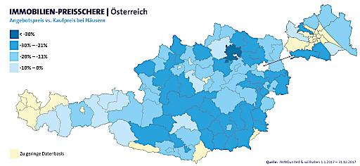 Preisschere zwischen Angebots- und Kaufpreis bei Häusern in Österreich