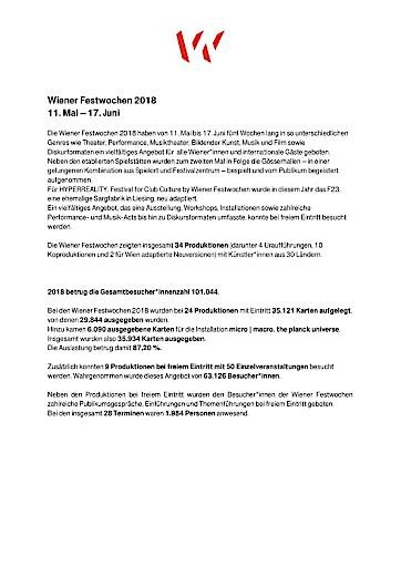 Wiener Festwochen - Besucher*innenzahlen 2018