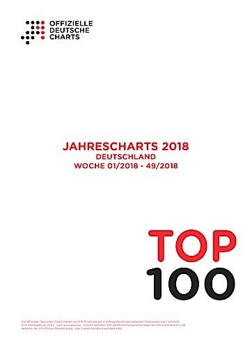 """Offizielle Deutsche Jahrescharts: Helene Fischer und """"In My Mind"""" räumen ab; deutsche Musik anhaltend beliebt"""