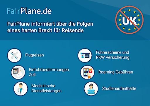 FairPlane: Flugreisen nach einem harten Brexit und unangenehme Begleiterscheinungen!