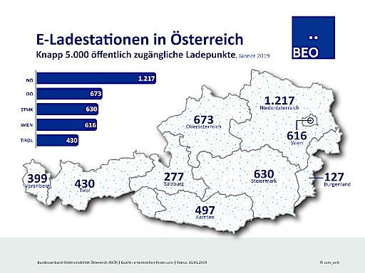 E-Ladestationen in Österreich, Jänner 2019