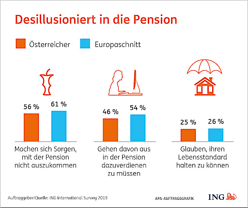 Desillusioniert in die Pension