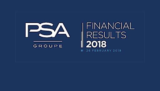 Groupe PSA Finanzergebnis 2018