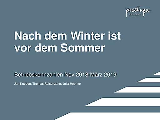 Winter Marktbericht Ressorthotellerie: Auslastung und operativer Erfolg in der Ferienhotellerie gesunken