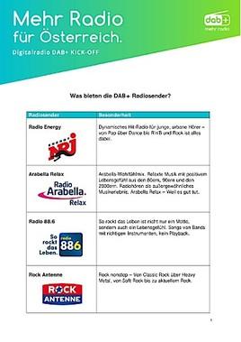 Osterreichs Horfunk Endlich Digital Verein Digitalradio Osterreich 28 05 2019
