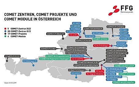 Udolf-Strobl/Reichhardt: 39 Millionen Euro für COMET-Forschungszentren