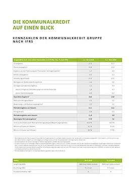 Halbjahresergebnis 2019 der Kommunalkredit Austria AG