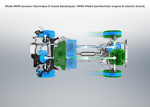 PEUGEOT 3008 GT HYBRID4 mit CO₂-Bestwert für Plug-In Hybrid Fahrzeuge