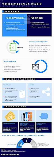 Aktuelle Infografik zum Thema Weltspartag Geschenke 2019 in Österreich