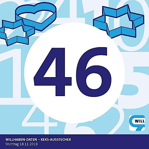 """willhaben präsentiert die """"Zahl der Woche"""": 46"""