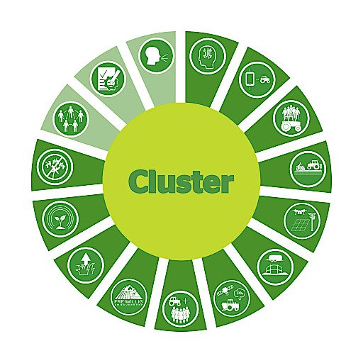 Der Maschinenring Cluster lädt Österreichs Landwirte mit 15 Projekten ein, ihre Zusammenarbeit zu steigern: Um ihre Effizienz, ihre Wettbewerbsfähigkeit und ihre Nachhaltigkeit zu verbessern und die Vorteile der Digitalisierung für sich zu nutzen.