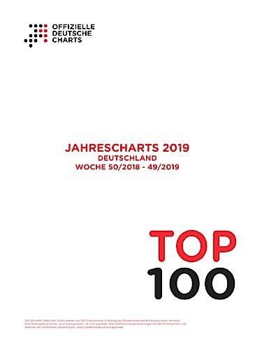 """Rammstein landen Album des Jahres, """"Old Town Road"""" ist erfolgreichster Hit 2019"""