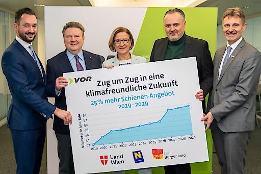 Landeshauptleute Wien, Niederösterreich, Burgenland präsentieren Bahn-Entwicklungen der nächsten Jahre