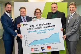 Wien, Niederösterreich, Burgenland: die nächsten 15 Jahre auf Schiene