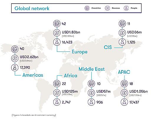 Auf einen Blick: Das weltweite Grant Thornton Netzwerk.