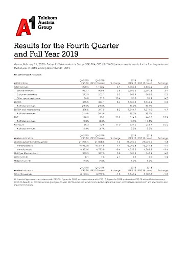 EANS-News: Telekom Austria AG / Results for the Fourth Quarter and Full Year 2019