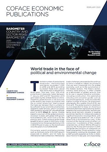 Politische und ökologische Risiken sind die größten Bedrohungen für Unternehmen im Jahr 2020