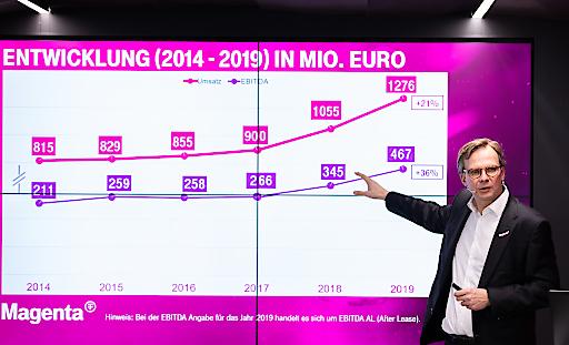 Andreas Bierwirth, CEO Magenta Telekom, stellte die Ergebnisse für das Jahr 2019 vor.
