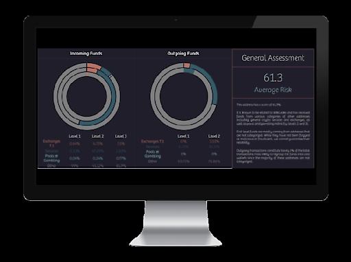 Die e-NIGMA SaaS-Plattform: eine Softwarelösung zur Bekämpfung von Geldwäsche und Terrorismusfinanzierung (AML/CFT) für Virtual Asset Providers und den Banken-Sektor.
