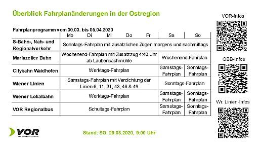 Überblick zu Fahrplanänderungen in der Ostregion. Stand: 29.3.20
