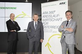 ARA: Kreislaufwirtschaft droht Corona-Kollaps