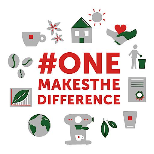 Logo illy #ONEMAKESTHEDIFFERENCE