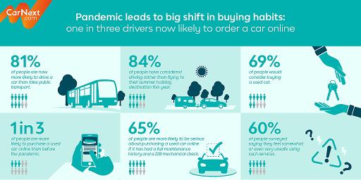 Covid19 Mobility Survey Infografik (EN)