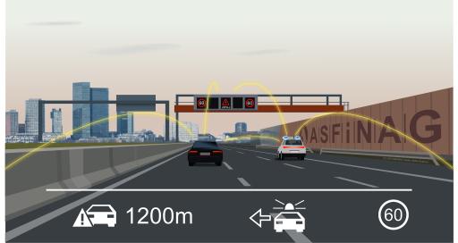 Südeinfahrt Wien - ASFINAG vernetzt Fahrzeug und Straße