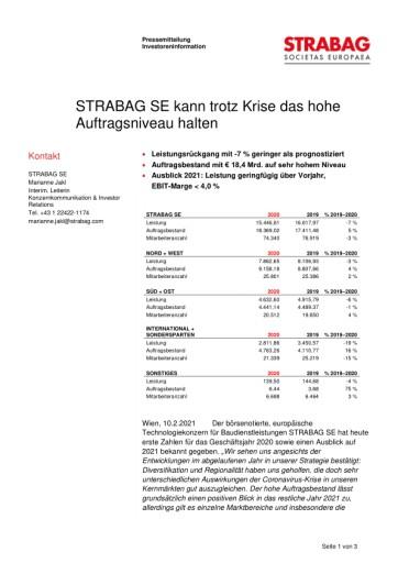 EANS-Adhoc: STRABAG SE erwartet für 2020 EBIT über dem Vorjahresniveau