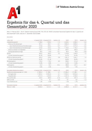 EANS-News: Telekom Austria AG / Ergebnis für das 4. Quartal und Gesamtjahr 2020