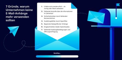 7 Gründe, warum Unternehmen keine E-Mail-Anhänge mehr verwenden sollten (Quelle: Tresorit) / Weiterer Text über ots und www.presseportal.de/nr/148823 / Die Verwendung dieses Bildes ist für redaktionelle Zwecke unter Beachtung ggf. genannter Nutzungsbedingungen honorarfrei. Veröffentlichung bitte mit Bildrechte-Hinweis.