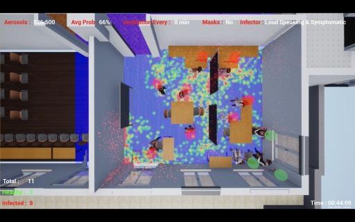 Covid-19 Simulator – Simulation im Unterrichtsraum