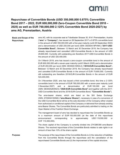 EANS-Adhoc: ams AG / Repurchase of Convertible Bonds